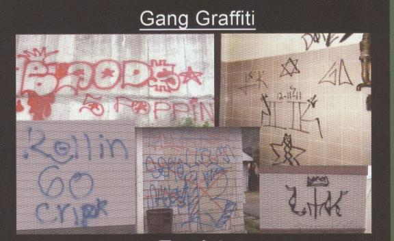 Examples of Gang Graffiti